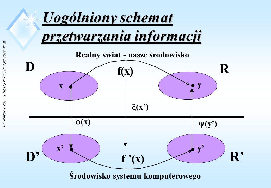Wydz. BMiP Zakład Matematyki i Fizyki - Marek Malinowski system komputerowy dwoistość metody + środki techniczne (oprogramowanie) Dualizm informatyki