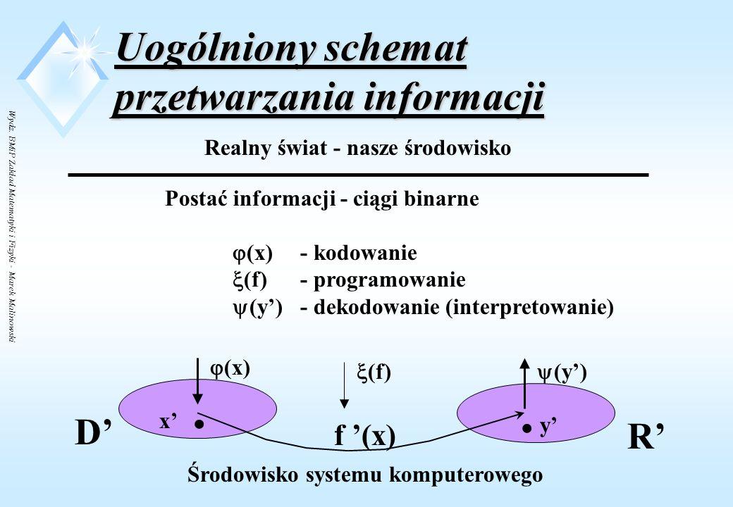 Wydz. BMiP Zakład Matematyki i Fizyki - Marek Malinowski Uogólniony schemat przetwarzania informacji Środowisko systemu komputerowego D x. R. y f(x) R