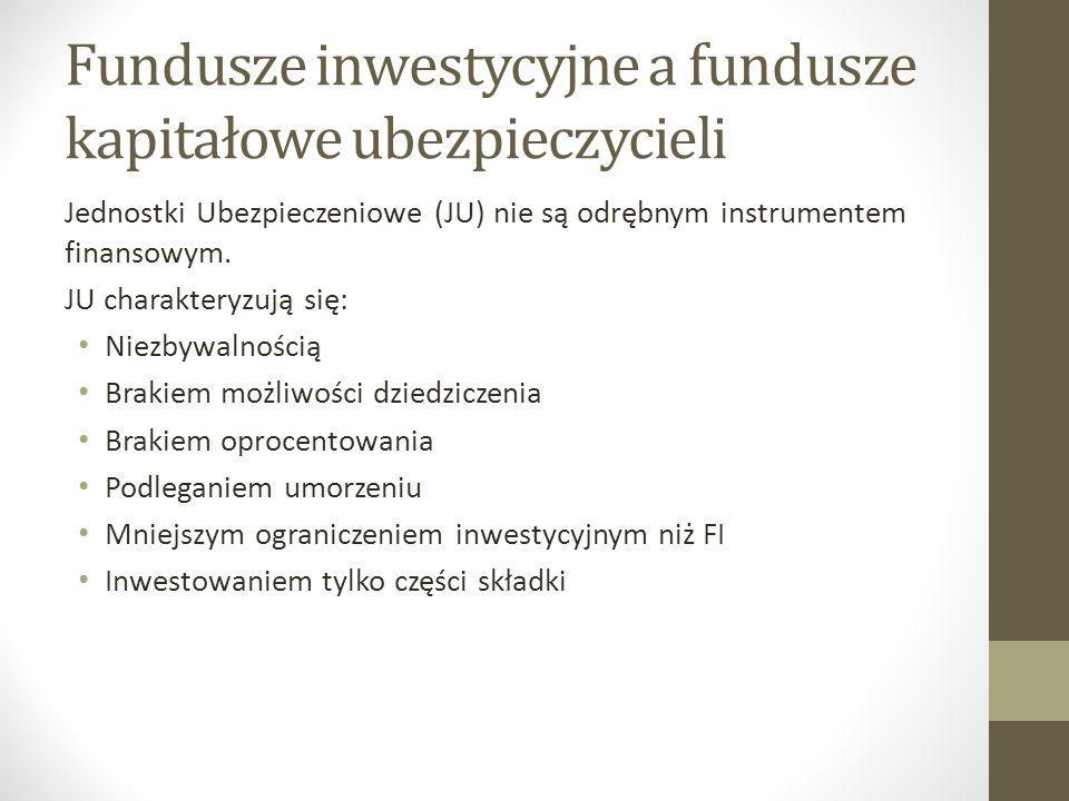 Fundusze inwestycyjne a fundusze kapitałowe ubezpieczycieli Jednostki Ubezpieczeniowe (JU) nie są odrębnym instrumentem finansowym. JU charakteryzują