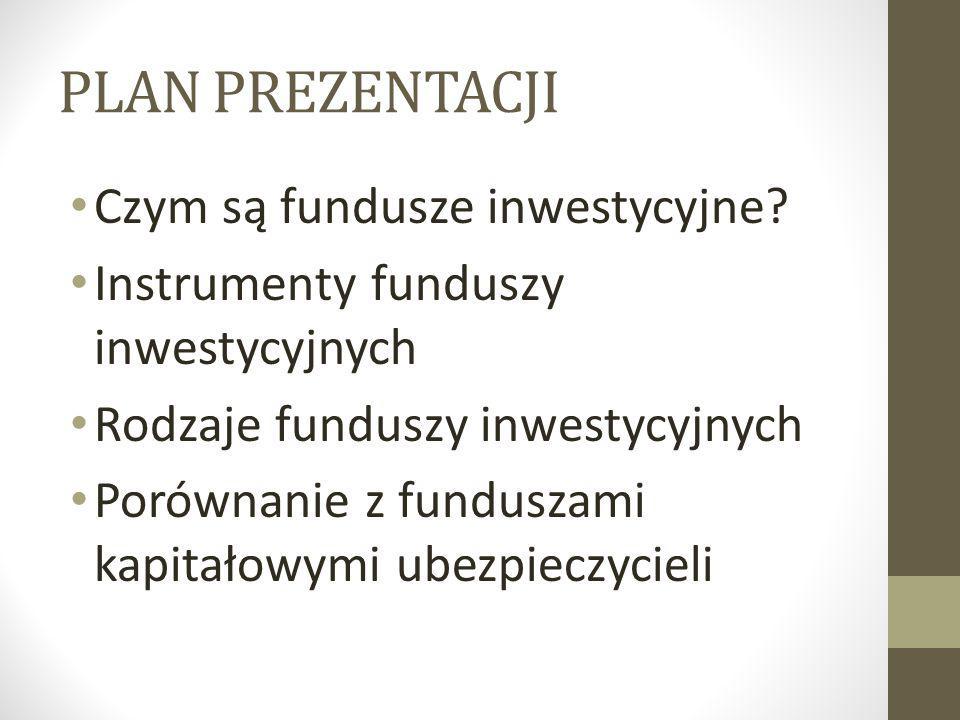 PLAN PREZENTACJI Czym są fundusze inwestycyjne? Instrumenty funduszy inwestycyjnych Rodzaje funduszy inwestycyjnych Porównanie z funduszami kapitałowy