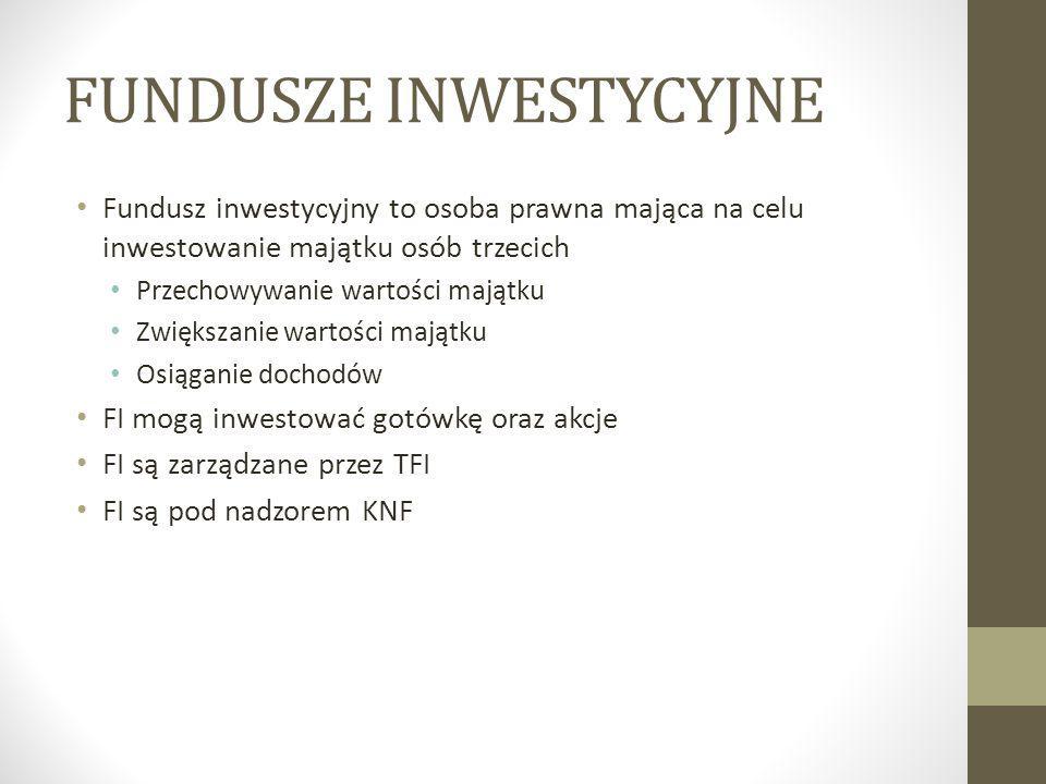 FUNDUSZE INWESTYCYJNE Fundusz inwestycyjny to osoba prawna mająca na celu inwestowanie majątku osób trzecich Przechowywanie wartości majątku Zwiększanie wartości majątku Osiąganie dochodów FI mogą inwestować gotówkę oraz akcje FI są zarządzane przez TFI FI są pod nadzorem KNF