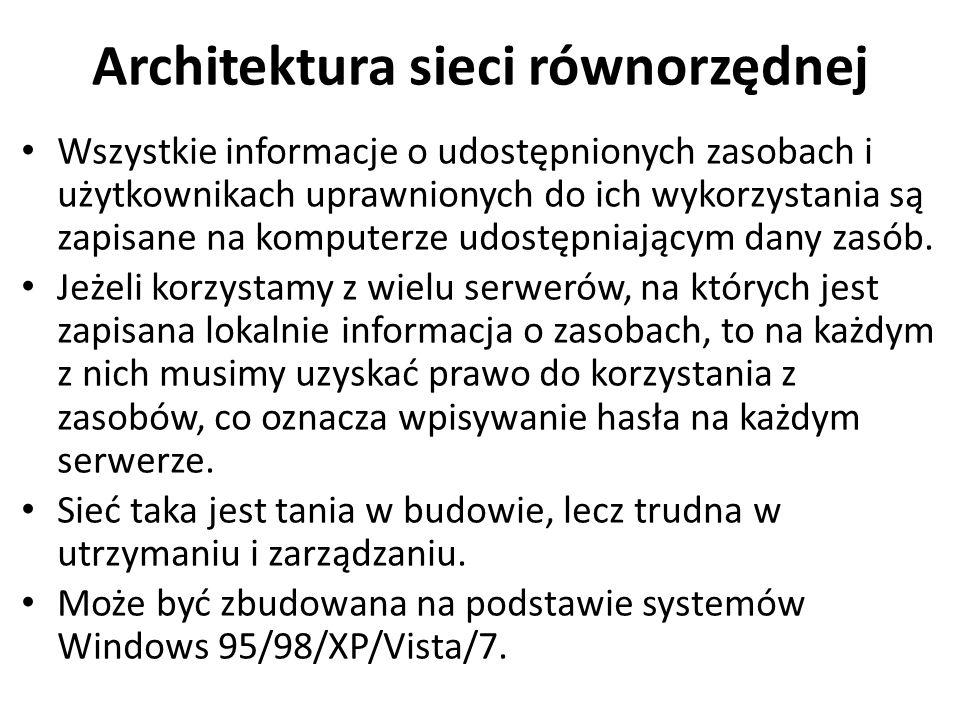 Architektura sieci równorzędnej Wszystkie informacje o udostępnionych zasobach i użytkownikach uprawnionych do ich wykorzystania są zapisane na komputerze udostępniającym dany zasób.