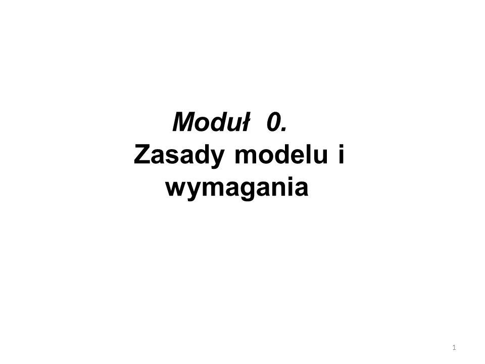 1 Moduł 0. Zasady modelu i wymagania