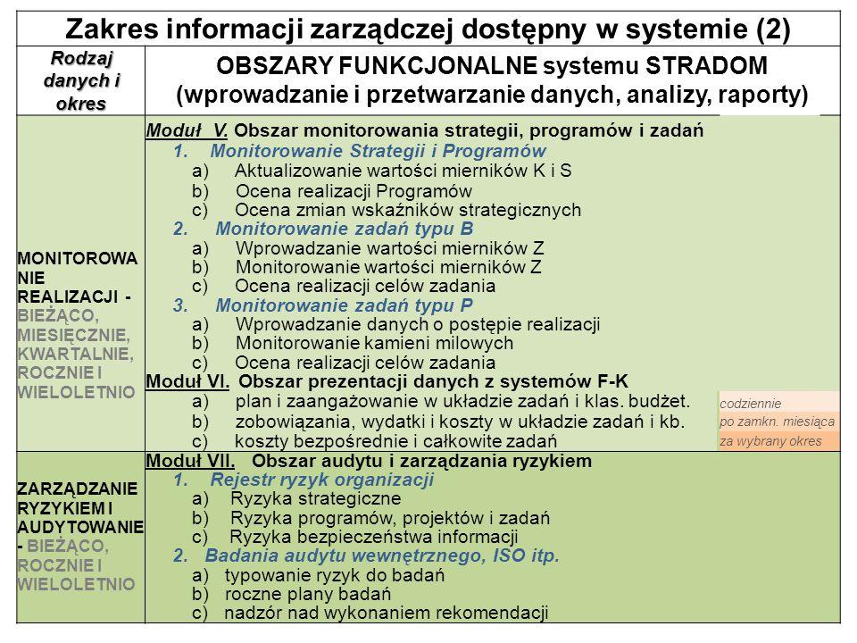 12 Zakres informacji zarządczej dostępny w systemie (2) Rodzaj danych i okres OBSZARY FUNKCJONALNE systemu STRADOM (wprowadzanie i przetwarzanie danych, analizy, raporty) Moduł V.