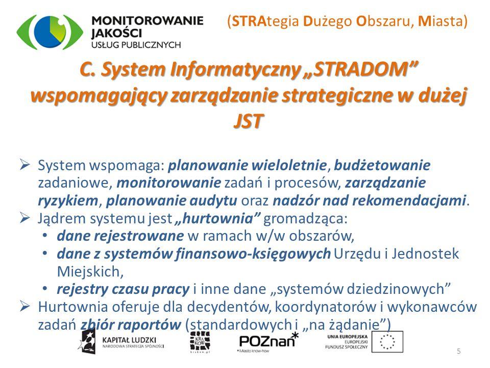 """C. System Informatyczny """"STRADOM"""" wspomagający zarządzanie strategiczne w dużej JST  System wspomaga: planowanie wieloletnie, budżetowanie zadaniowe,"""