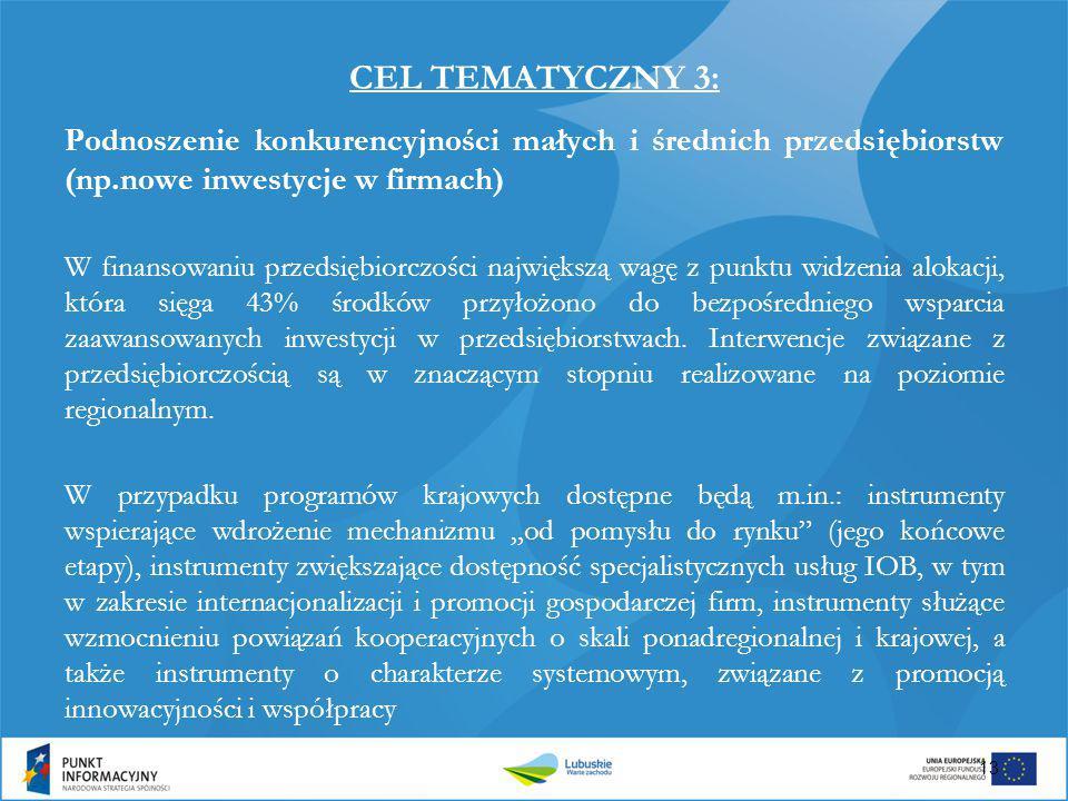 CEL TEMATYCZNY 3: Podnoszenie konkurencyjności małych i średnich przedsiębiorstw (np.nowe inwestycje w firmach) W finansowaniu przedsiębiorczości najw