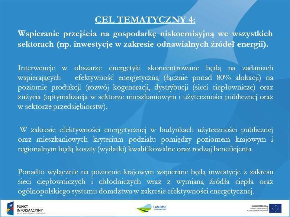 CEL TEMATYCZNY 4: Wspieranie przejścia na gospodarkę niskoemisyjną we wszystkich sektorach (np. inwestycje w zakresie odnawialnych źródeł energii). In