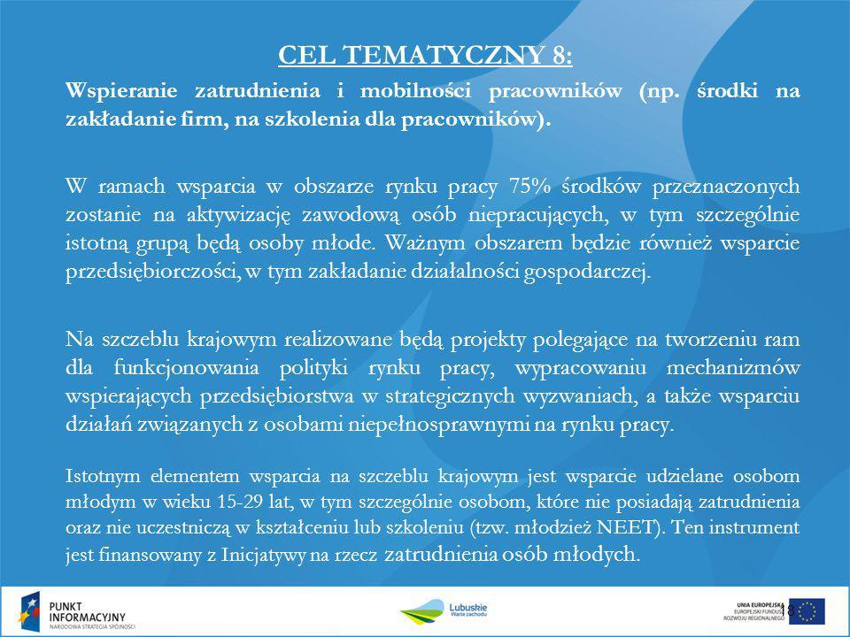 CEL TEMATYCZNY 8: Wspieranie zatrudnienia i mobilności pracowników (np. środki na zakładanie firm, na szkolenia dla pracowników). W ramach wsparcia w