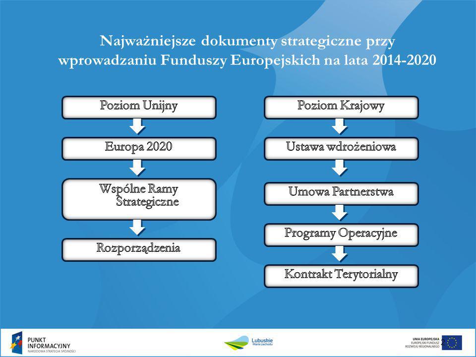Najważniejsze dokumenty strategiczne przy wprowadzaniu Funduszy Europejskich na lata 2014-2020 2