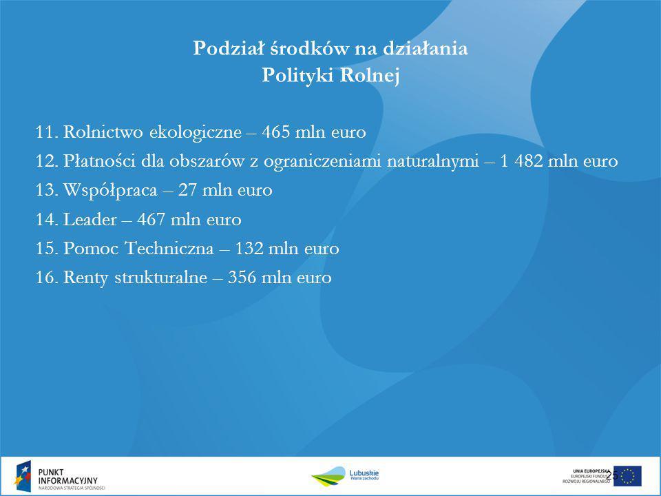 Podział środków na działania Polityki Rolnej 11. Rolnictwo ekologiczne – 465 mln euro 12. Płatności dla obszarów z ograniczeniami naturalnymi – 1 482