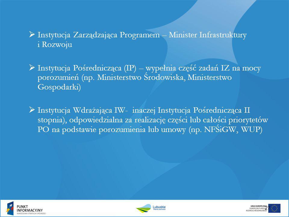 27  Instytucja Zarządzająca Programem – Minister Infrastruktury i Rozwoju  Instytucja Pośrednicząca (IP) – wypełnia część zadań IZ na mocy porozumie