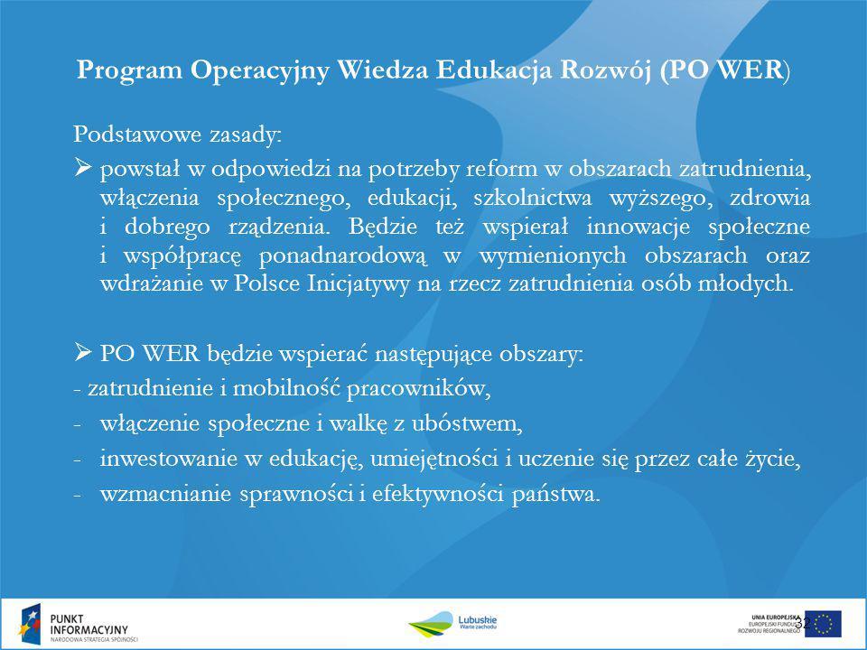 Program Operacyjny Wiedza Edukacja Rozwój (PO WER) Podstawowe zasady:  powstał w odpowiedzi na potrzeby reform w obszarach zatrudnienia, włączenia sp