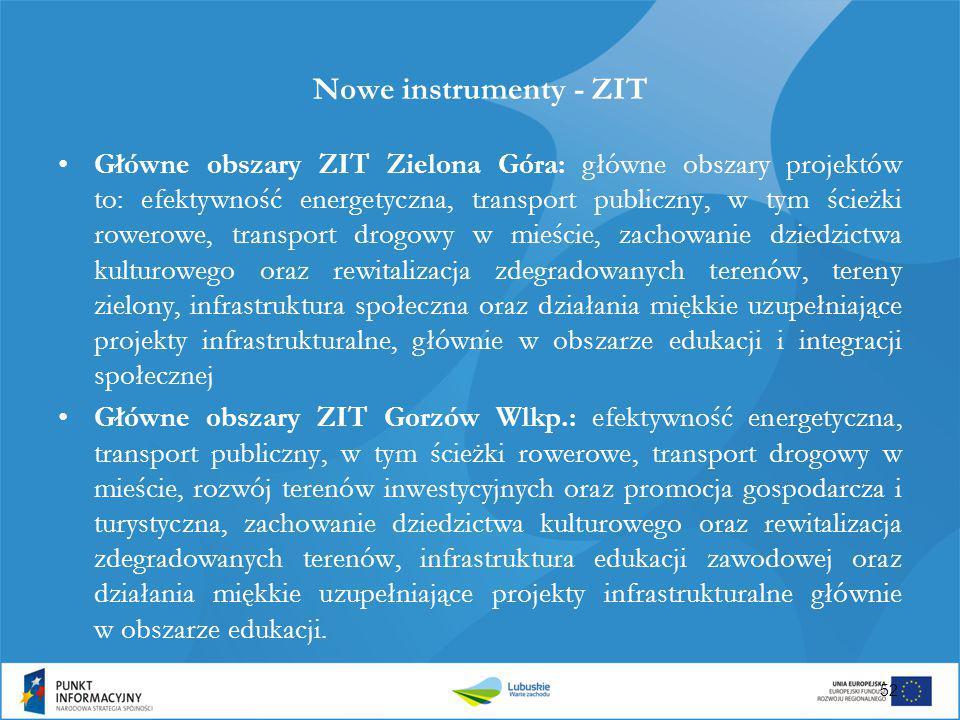 Nowe instrumenty - ZIT Główne obszary ZIT Zielona Góra: główne obszary projektów to: efektywność energetyczna, transport publiczny, w tym ścieżki rowe