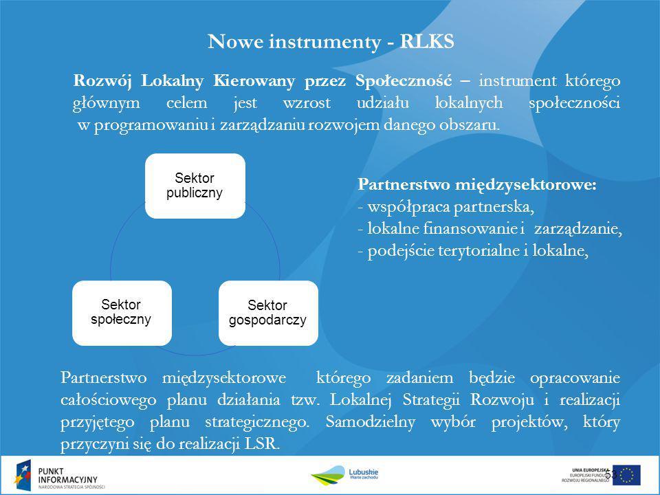Nowe instrumenty - RLKS Rozwój Lokalny Kierowany przez Społeczność – instrument którego głównym celem jest wzrost udziału lokalnych społeczności w pro