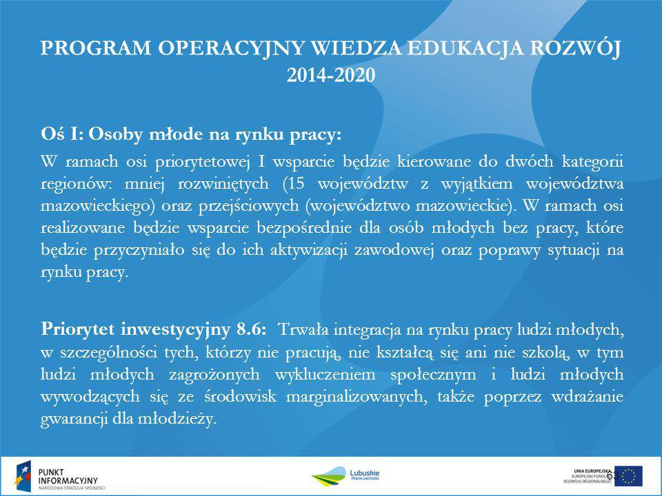PROGRAM OPERACYJNY WIEDZA EDUKACJA ROZWÓJ 2014-2020 Oś I: Osoby młode na rynku pracy: W ramach osi priorytetowej I wsparcie będzie kierowane do dwóch