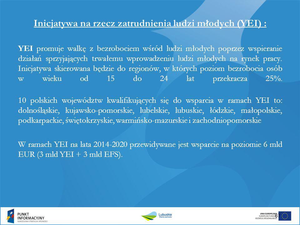 Inicjatywa na rzecz zatrudnienia ludzi młodych (YEI) : YEI promuje walkę z bezrobociem wśród ludzi młodych poprzez wspieranie działań sprzyjających tr