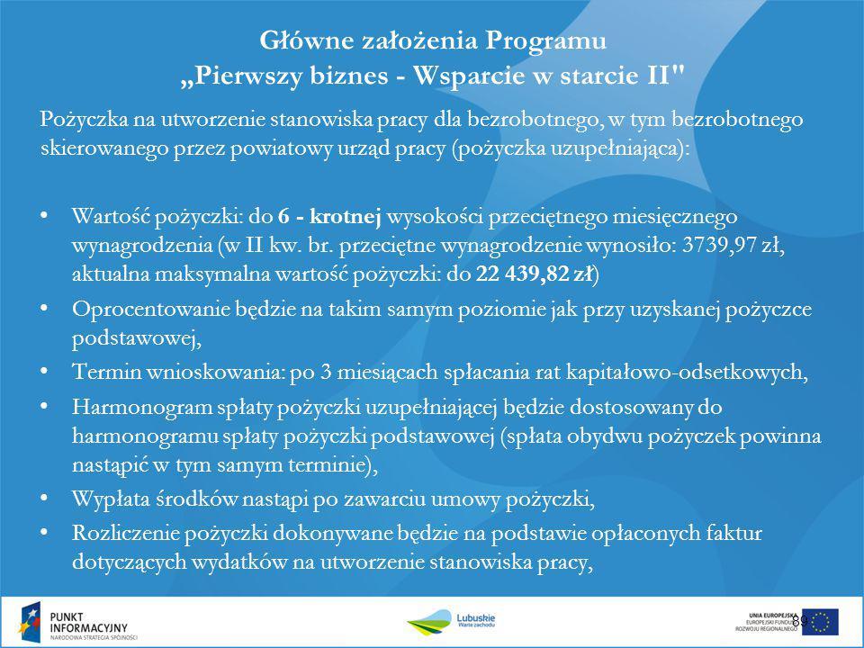 """Główne założenia Programu """"Pierwszy biznes - Wsparcie w starcie II"""