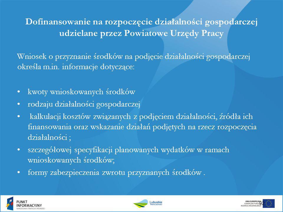 Dofinansowanie na rozpoczęcie działalności gospodarczej udzielane przez Powiatowe Urzędy Pracy Wniosek o przyznanie środków na podjęcie działalności g