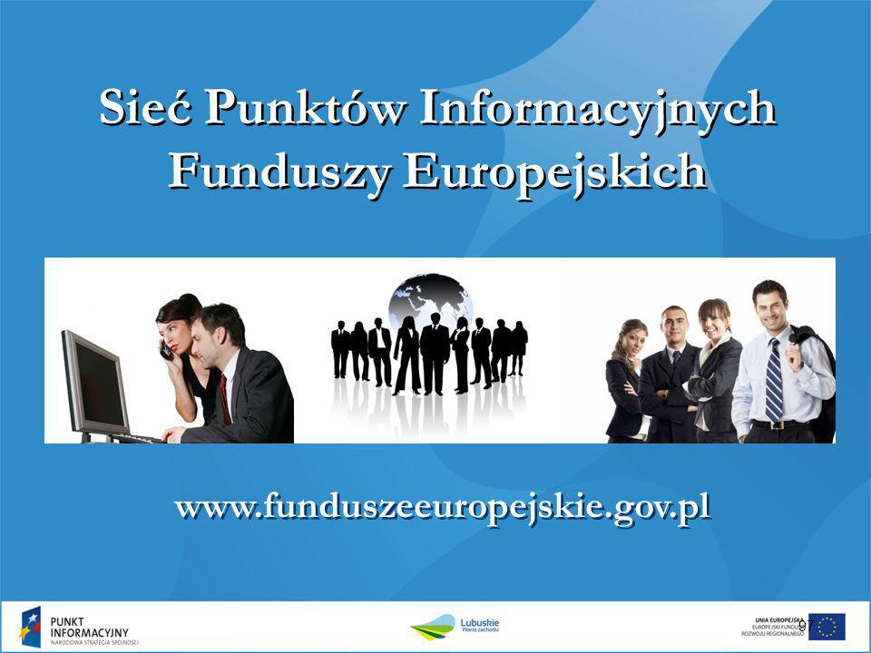 Sieć Punktów Informacyjnych Funduszy Europejskich www.funduszeeuropejskie.gov.pl 97