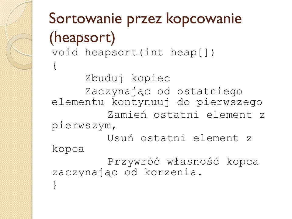 Sortowanie przez kopcowanie (heapsort) void heapsort(int heap[]) { Zbuduj kopiec Zaczynając od ostatniego elementu kontynuuj do pierwszego Zamień ostatni element z pierwszym, Usuń ostatni element z kopca Przywróć własność kopca zaczynając od korzenia.
