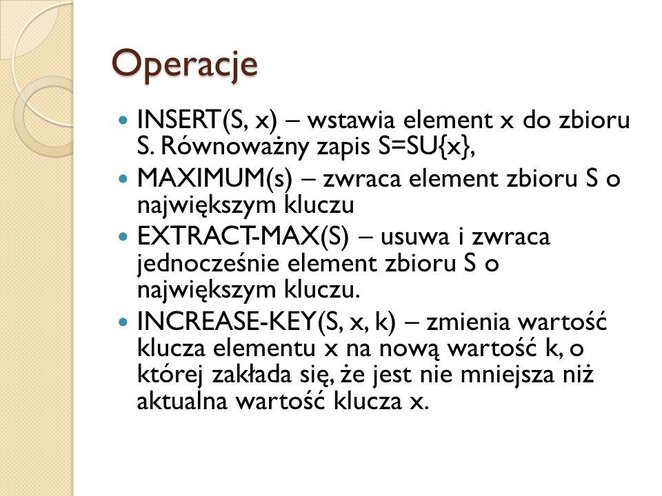 Operacje INSERT(S, x) – wstawia element x do zbioru S. Równoważny zapis S=SU{x}, MAXIMUM(s) – zwraca element zbioru S o największym kluczu EXTRACT-MAX