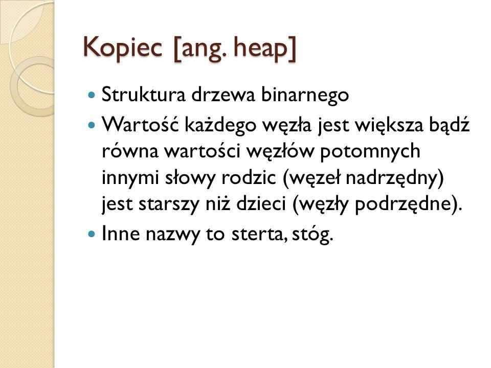 Kopiec [ang. heap] Struktura drzewa binarnego Wartość każdego węzła jest większa bądź równa wartości węzłów potomnych innymi słowy rodzic (węzeł nadrz