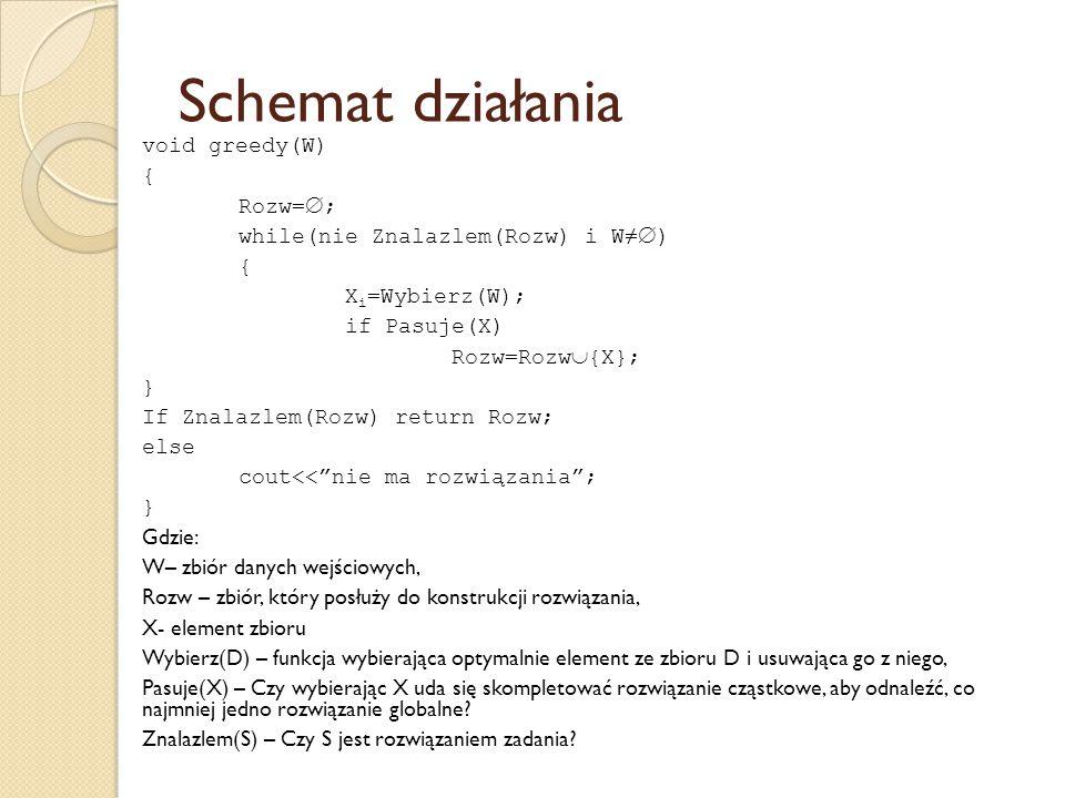 Schemat działania void greedy(W) { Rozw=  ; while(nie Znalazlem(Rozw) i W≠  ) { X i =Wybierz(W); if Pasuje(X) Rozw=Rozw  {X}; } If Znalazlem(Rozw) return Rozw; else cout<< nie ma rozwiązania ; } Gdzie: W– zbiór danych wejściowych, Rozw – zbiór, który posłuży do konstrukcji rozwiązania, X- element zbioru Wybierz(D) – funkcja wybierająca optymalnie element ze zbioru D i usuwająca go z niego, Pasuje(X) – Czy wybierając X uda się skompletować rozwiązanie cząstkowe, aby odnaleźć, co najmniej jedno rozwiązanie globalne.