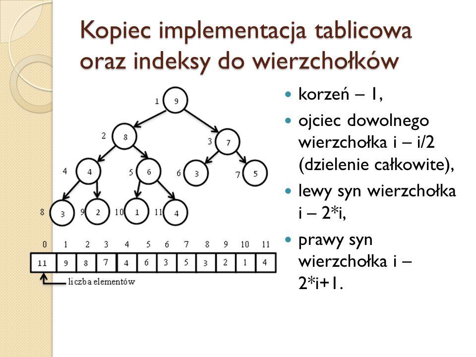 Kopiec implementacja tablicowa oraz indeksy do wierzchołków korzeń – 1, ojciec dowolnego wierzchołka i – i/2 (dzielenie całkowite), lewy syn wierzchoł