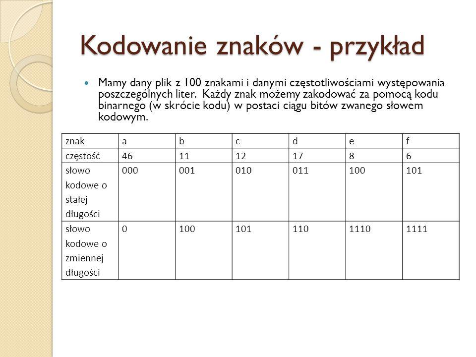 Kodowanie znaków - przykład Mamy dany plik z 100 znakami i danymi częstotliwościami występowania poszczególnych liter. Każdy znak możemy zakodować za
