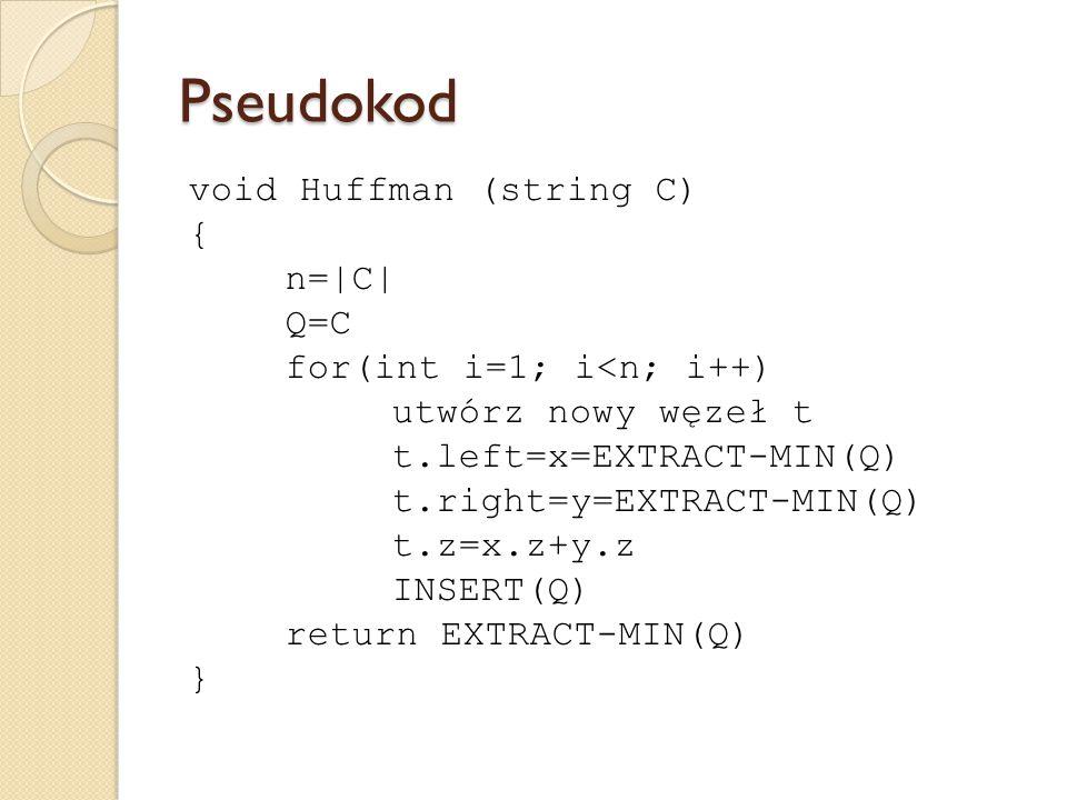 Pseudokod void Huffman (string C) { n=|C| Q=C for(int i=1; i<n; i++) utwórz nowy węzeł t t.left=x=EXTRACT-MIN(Q) t.right=y=EXTRACT-MIN(Q) t.z=x.z+y.z INSERT(Q) return EXTRACT-MIN(Q) }