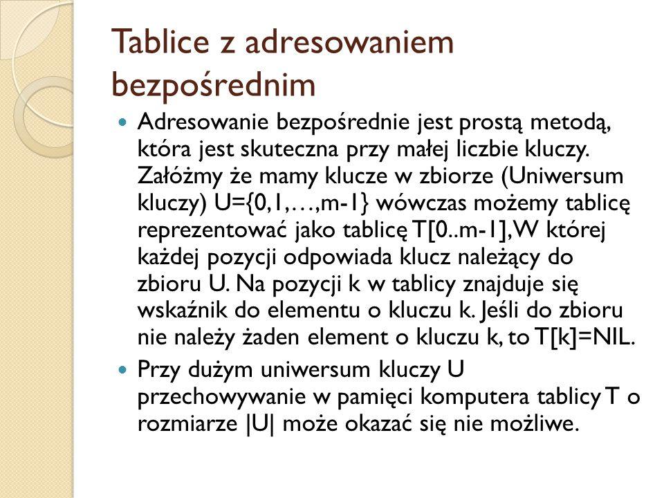 Tablice z adresowaniem bezpośrednim Adresowanie bezpośrednie jest prostą metodą, która jest skuteczna przy małej liczbie kluczy. Załóżmy że mamy klucz