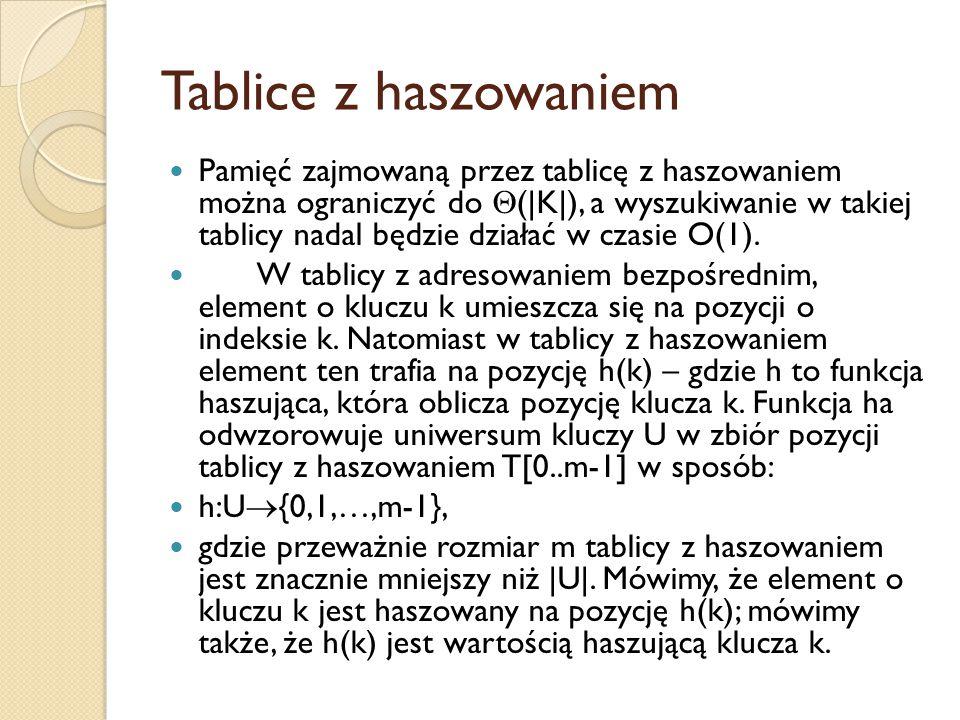 Tablice z haszowaniem Pamięć zajmowaną przez tablicę z haszowaniem można ograniczyć do  (|K|), a wyszukiwanie w takiej tablicy nadal będzie działać w czasie O(1).