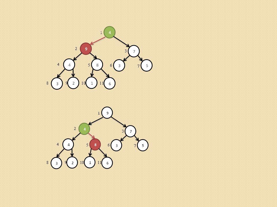 Adresowanie liniowe W metodzie adresowania liniowego dla zwykłej funkcji haszującej h':U  {0,1,…,m-1}, nazywanej pomocniczą funkcją haszującą, stosuje się funkcję: h(k,i)=(h'(k)+i) mod m dla i=0,1,…,m-1.