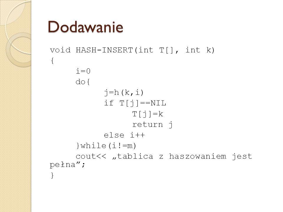 """Dodawanie void HASH-INSERT(int T[], int k) { i=0 do{ j=h(k,i) if T[j]==NIL T[j]=k return j else i++ }while(i!=m) cout<< """"tablica z haszowaniem jest pełna ; }"""