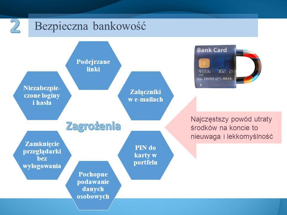 Podejrzane linki Załączniki w e-mailach PIN do karty w portfelu Pochopne podawanie danych osobowych Zamknięcie przeglądarki bez wylogowania Niezabezpie- czone loginy i hasła Najczęstszy powód utraty środków na koncie to nieuwaga i lekkomyślność Bezpieczna bankowość