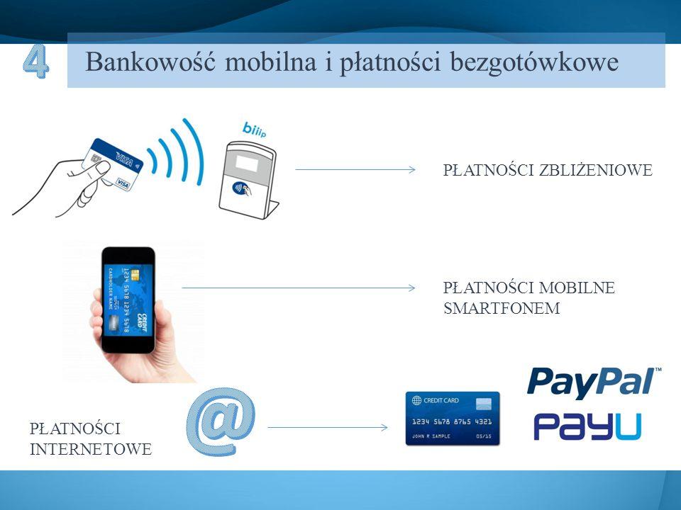 Bankowość mobilna i płatności bezgotówkowe PŁATNOŚCI ZBLIŻENIOWE PŁATNOŚCI MOBILNE SMARTFONEM PŁATNOŚCI INTERNETOWE