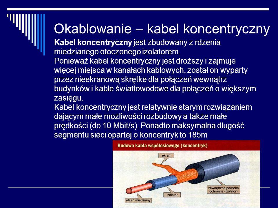 Okablowanie – kabel koncentryczny Kabel koncentryczny jest zbudowany z rdzenia miedzianego otoczonego izolatorem.