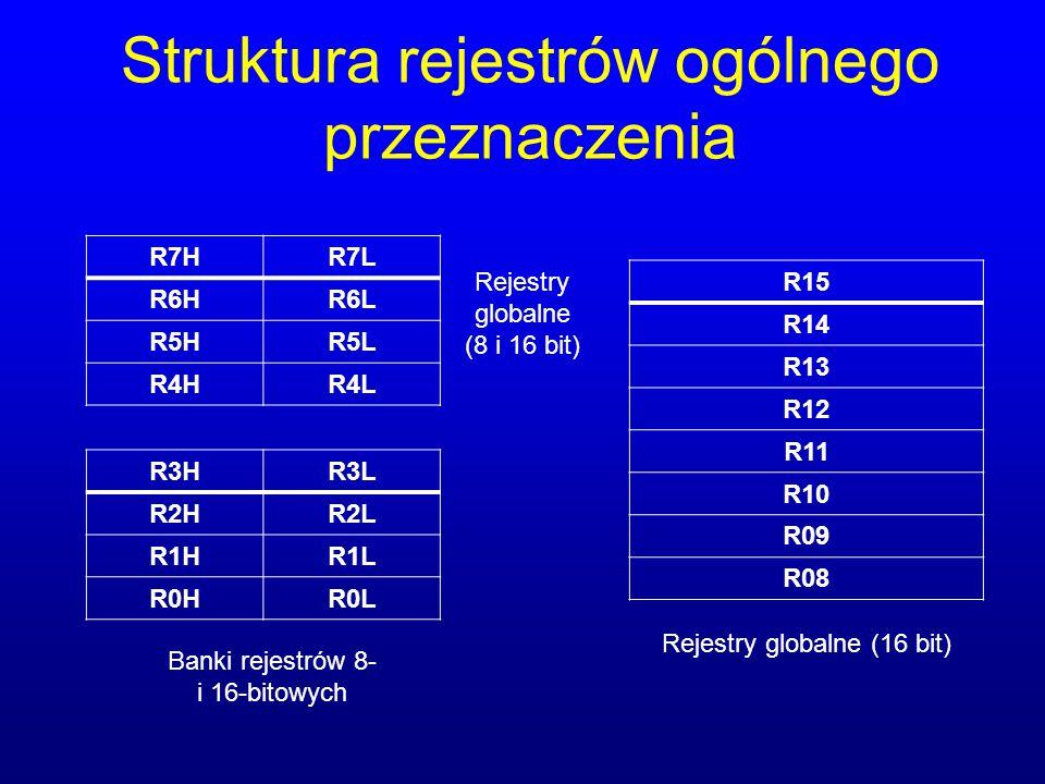 Struktura rejestrów ogólnego przeznaczenia R3HR3L R2HR2L R1HR1L R0HR0L R7HR7L R6HR6L R5HR5L R4HR4L R15 R14 R13 R12 R11 R10 R09 R08 Rejestry globalne (