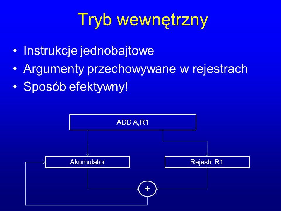 Tryb wewnętrzny Instrukcje jednobajtowe Argumenty przechowywane w rejestrach Sposób efektywny! ADD A,R1 AkumulatorRejestr R1 +