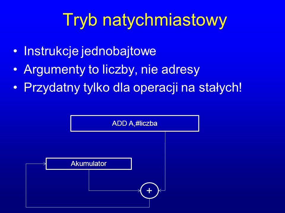 Tryb natychmiastowy Instrukcje jednobajtowe Argumenty to liczby, nie adresy Przydatny tylko dla operacji na stałych! ADD A,#liczba Akumulator +