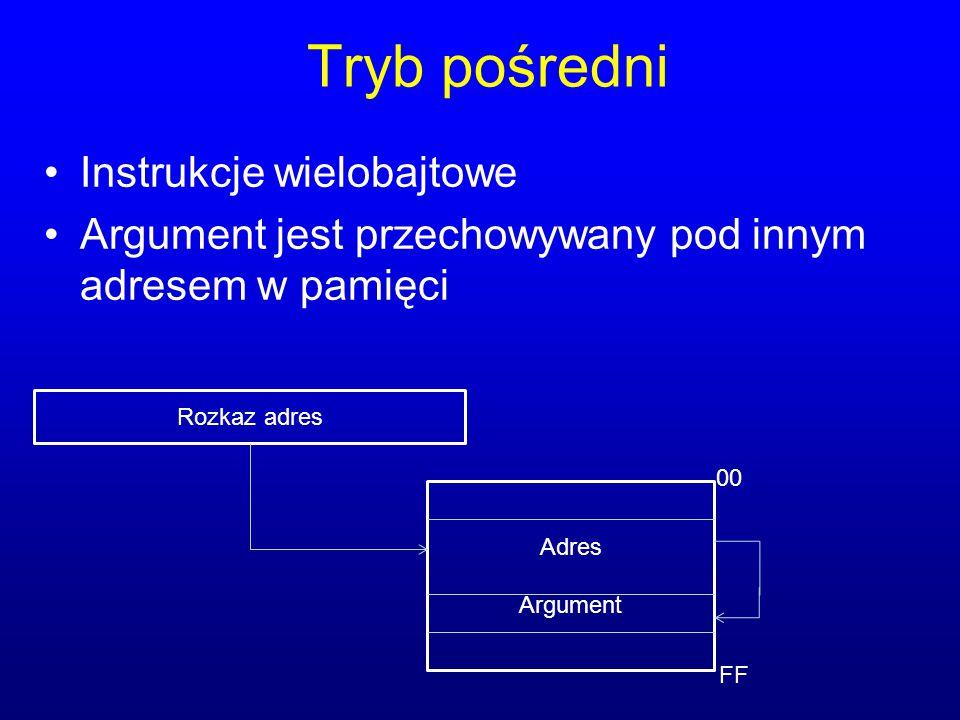 Tryb pośredni Instrukcje wielobajtowe Argument jest przechowywany pod innym adresem w pamięci Rozkaz adres Adres Argument 00 FF
