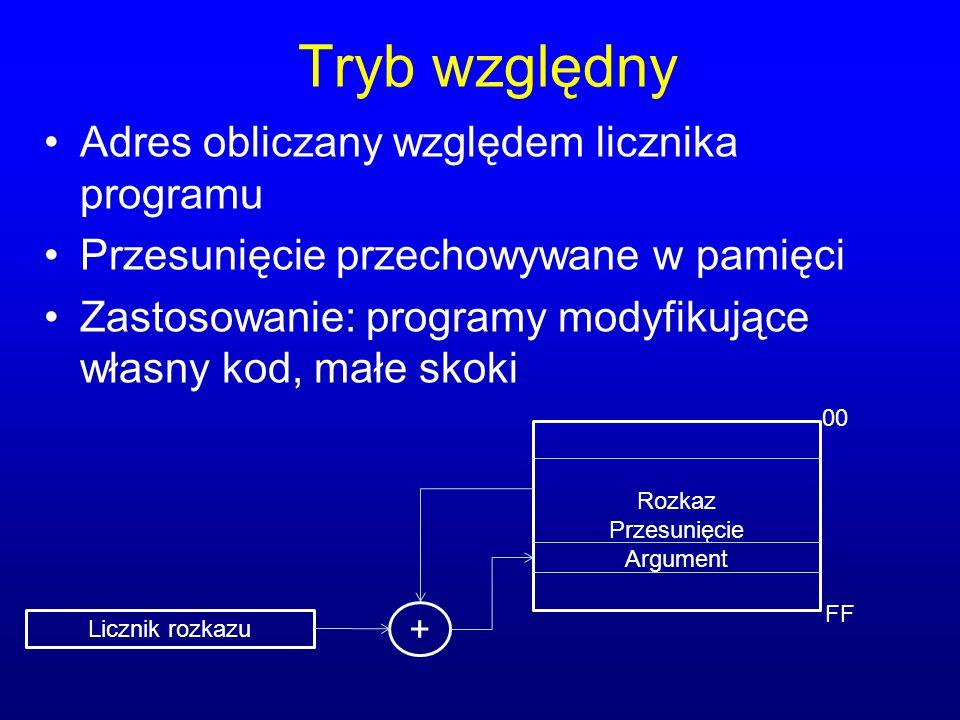 Tryb względny Adres obliczany względem licznika programu Przesunięcie przechowywane w pamięci Zastosowanie: programy modyfikujące własny kod, małe sko