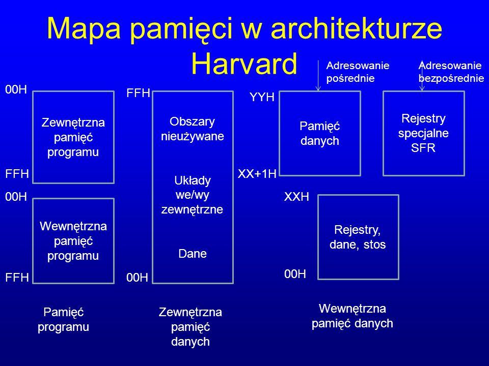 Mapa pamięci w architekturze Harvard Zewnętrzna pamięć programu Obszary nieużywane Układy we/wy zewnętrzne Dane Wewnętrzna pamięć programu Pamięć dany