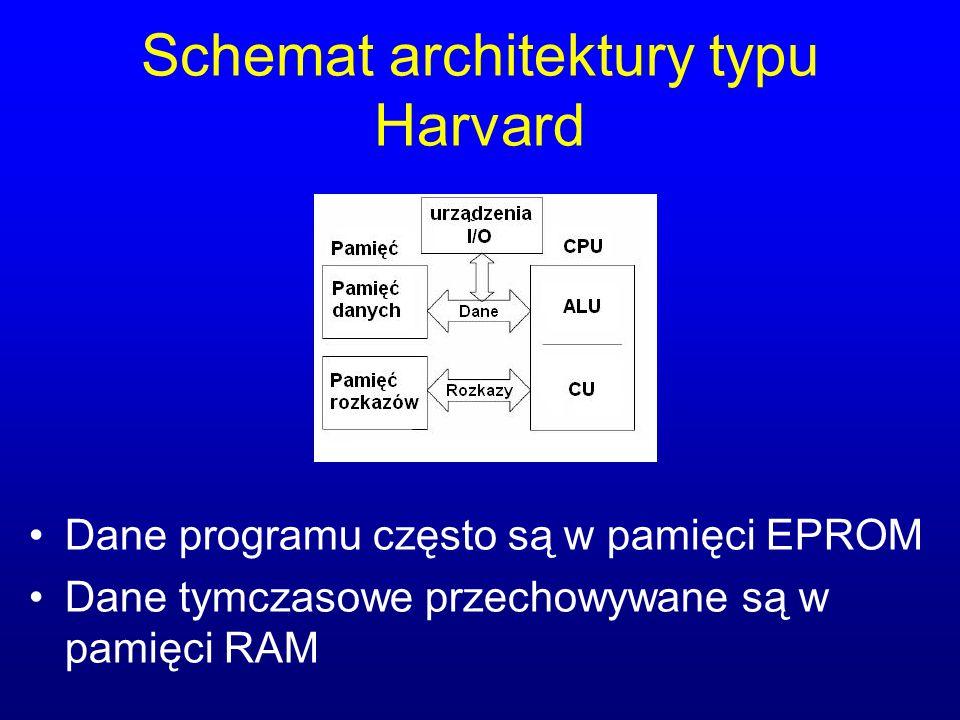Elementy mikrokontrolera Jednostka centralna (synchroniczny układ sekwencyjny, sterowany zegarem) Układy wejścia/wyjścia –Porty –Przetworniki A/C i C/A –Liczniki (timers) Pamięć wewnętrzna i zewnętrzna (RAM, ROM, flash)