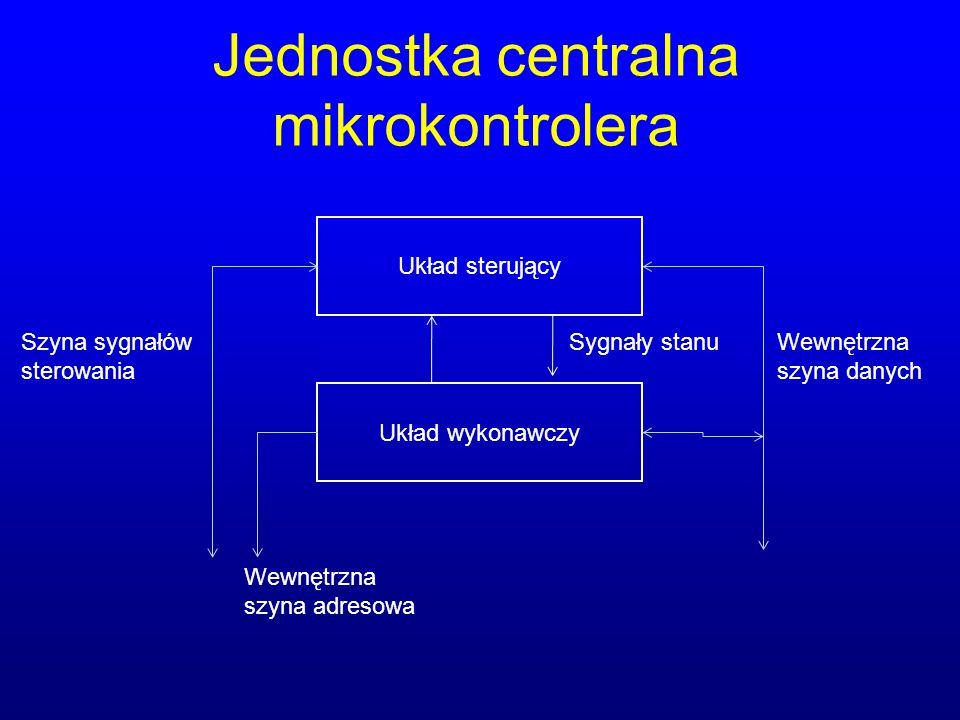 Jednostka centralna mikrokontrolera Układ sterujący Sygnały stanu Układ wykonawczy Szyna sygnałów sterowania Wewnętrzna szyna danych Wewnętrzna szyna