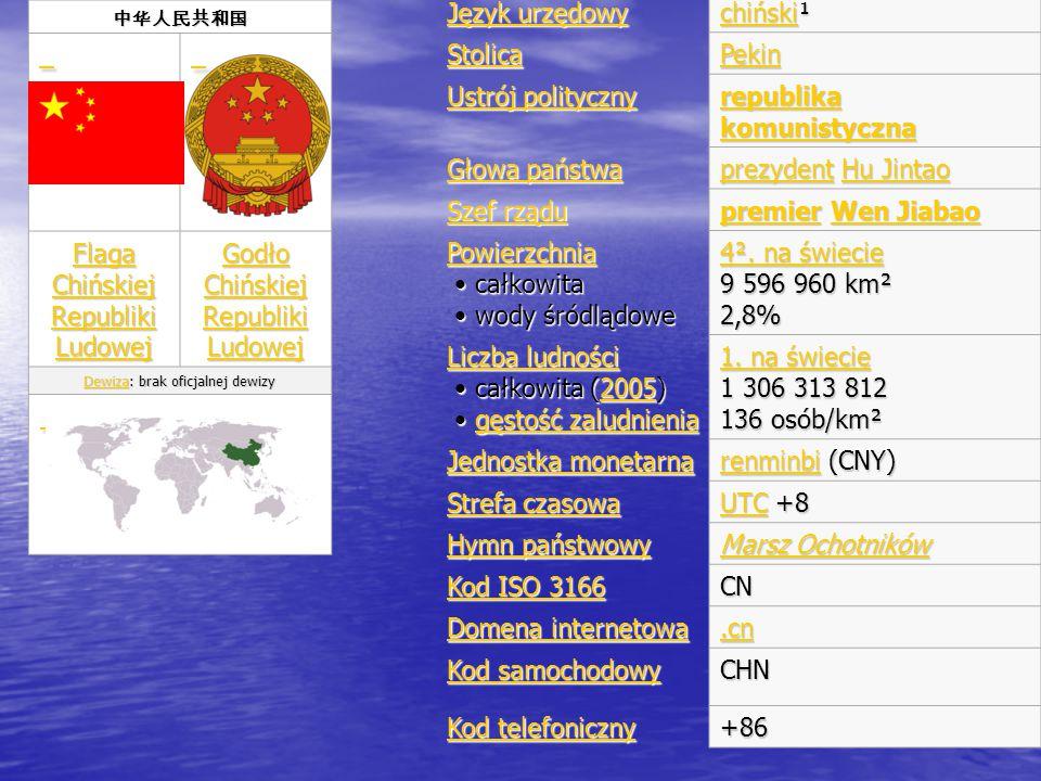 中华人民共和国 Flaga Chińskiej Republiki Ludowej Flaga Chińskiej Republiki Ludowej Godło Chińskiej Republiki Ludowej Godło Chińskiej Republiki Ludowej Dewiza