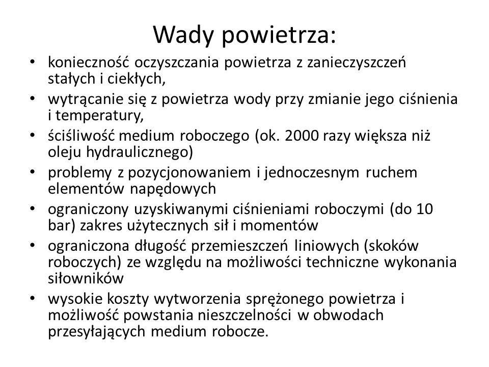 Przydatne linki: http://pl.wikipedia.org/wiki/Czynnik_termodynamiczny http://plc-online.pl/porady-rady-instrukcje/pneumatyka-czyli-zabawa-ze- sprezonym-powietrzem/podstawowe-pojecia-zwiazane-z-pneumatyka/ http://plc-online.pl/porady-rady-instrukcje/pneumatyka-czyli-zabawa-ze- sprezonym-powietrzem/podstawowe-pojecia-zwiazane-z-pneumatyka/