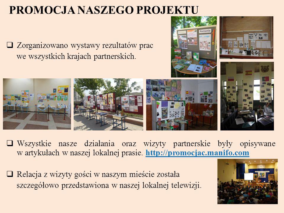 PROMOCJA NASZEGO PROJEKTU  Zorganizowano wystawy rezultatów prac we wszystkich krajach partnerskich.
