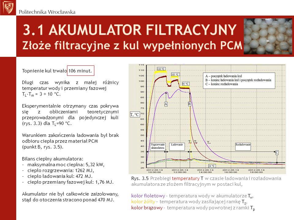 3.1 AKUMULATOR FILTRACYJNY Złoże filtracyjne z kul wypełnionych PCM Rys. 3.5 Przebiegi temperatury T w czasie ładowania i rozładowania akumulatora ze