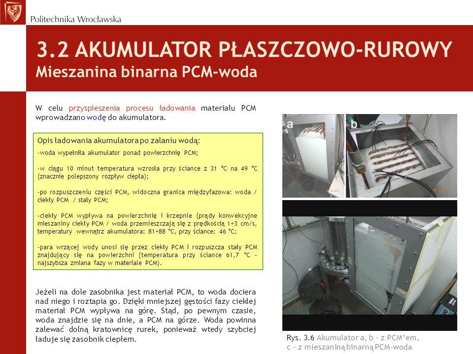 3.2 AKUMULATOR PŁASZCZOWO-RUROWY Mieszanina binarna PCM-woda Rys. 3.6 Akumulator a, b – z PCM'em, c – z mieszaniną binarną PCM-woda PCM WODA W celu pr